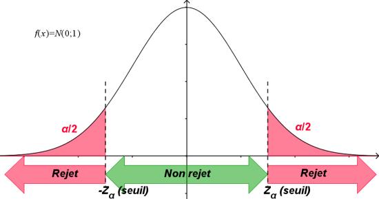 graph en R 05-1-2%20test_bilateral