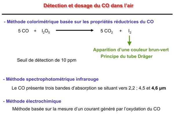Toxicologie du monoxyde de carbone d tection et dosage - Oxyde de carbone ...